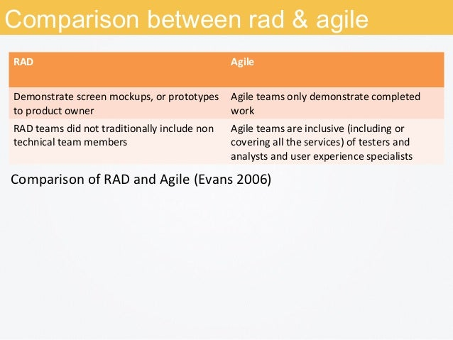 Software development model waterfall rad agile for Difference between agile and waterfall model