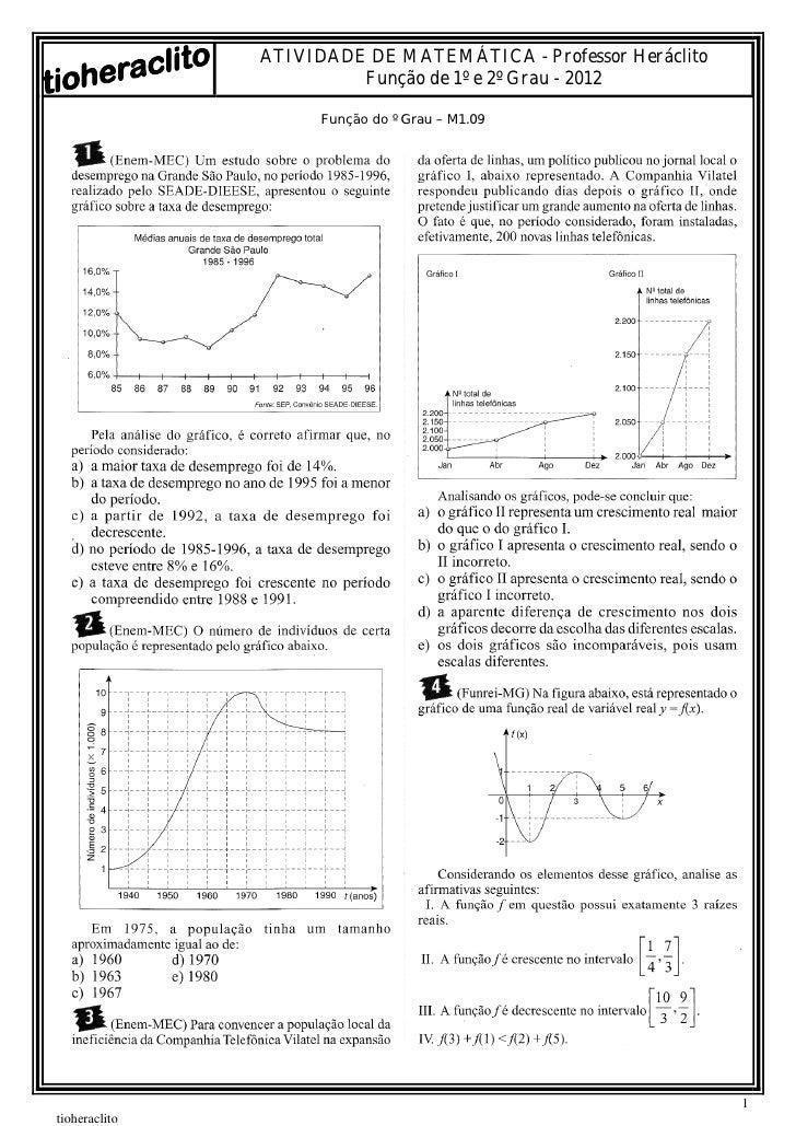 ATIVIDADE DE MATEMÁTICA - Professor Heráclito                        Função de 1º e 2º Grau - 2012                     Fun...