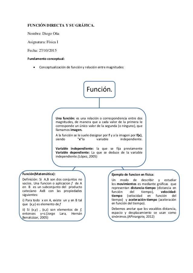 FUNCIÓN DIRECTA Y SU GRÁFICA. Nombre: Diego Oña Asignatura: Física I Fecha: 27/10/2015 Fundamento conceptual:  Conceptual...