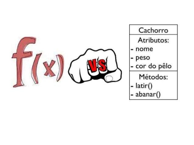 Paradigma Funcional • Programação Alto nível de abstração • Computam resultados dependendo apenas de valores de entrada • ...