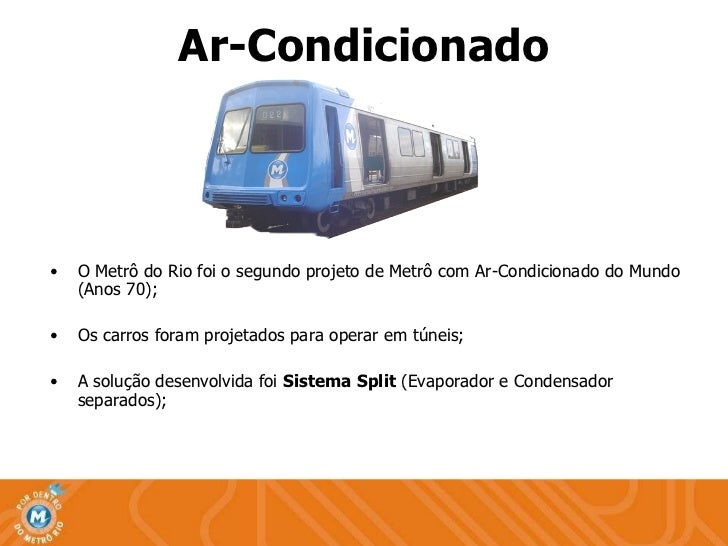 Funcionamento do Ar Condicionado