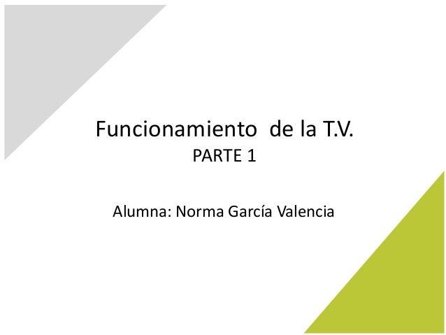 Funcionamiento de la T.V. PARTE 1 Alumna: Norma García Valencia