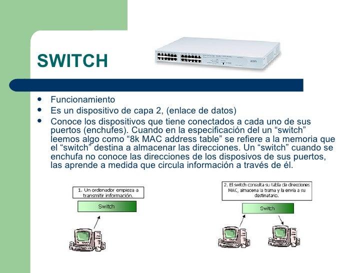 SWITCH <ul><li>Funcionamiento </li></ul><ul><li>Es un dispositivo de capa 2, (enlace de datos) </li></ul><ul><li>Conoce lo...