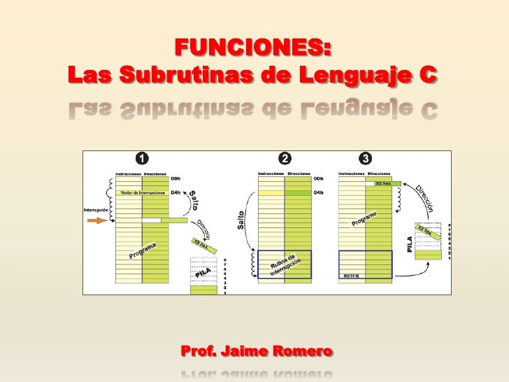 FUNCIONES:Las Subrutinas de Lenguaje C        Prof. Jaime Romero