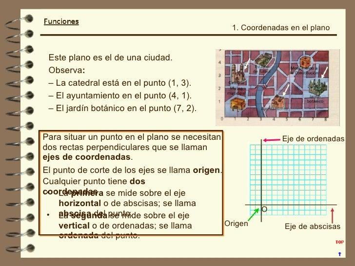 1. Coordenadas en el plano Este plano es el de una ciudad. Observa: – La catedral está en el punto (1, 3). – El ayuntamien...