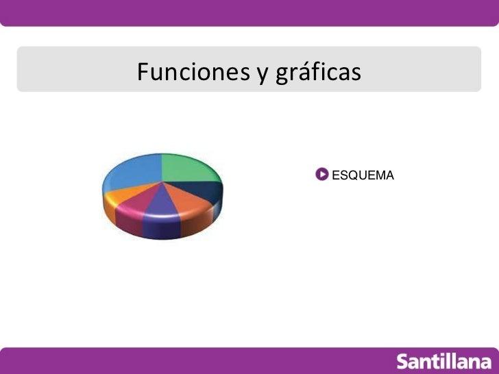 Funciones y gráficas                 ESQUEMA
