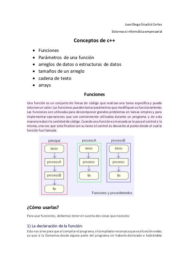 JuanDiegoSicachá Cortes Sistemase informáticaempresarial Conceptos de c++  Funciones  Parámetros de una función  arregl...