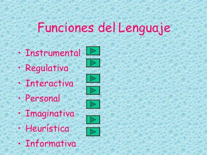 Funciones del Lenguaje <ul><li>Instrumental </li></ul><ul><li>Regulativa </li></ul><ul><li>Interactiva </li></ul><ul><li>P...