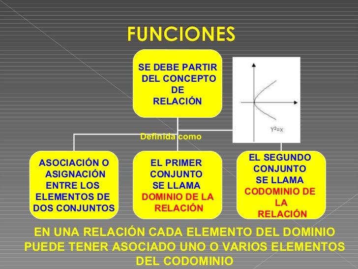 Funciones,1-1,sobre,biy