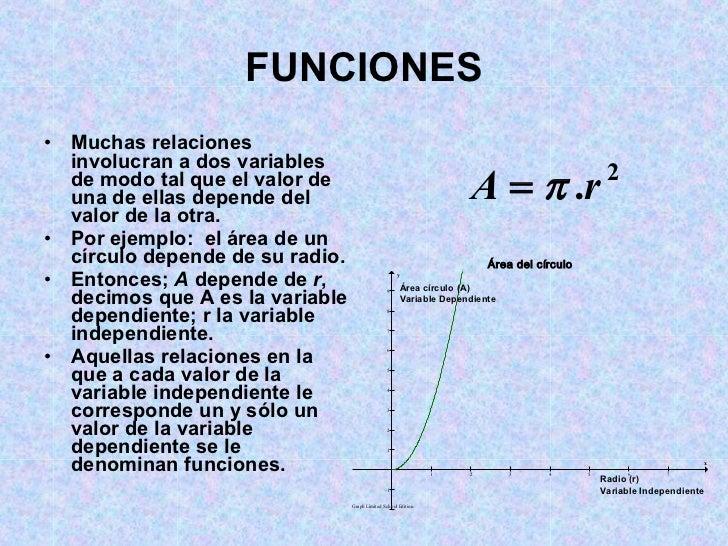 FUNCIONES <ul><li>Muchas relaciones involucran a dos variables de modo tal que el valor de una de ellas depende del valor ...