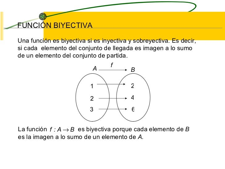 Diagramas de venn y 2 graficas que identifiquen una funcin by diagramas de venn y 2 graficas que identifiquen una funcin by nicolas beleo on prezi ccuart Images