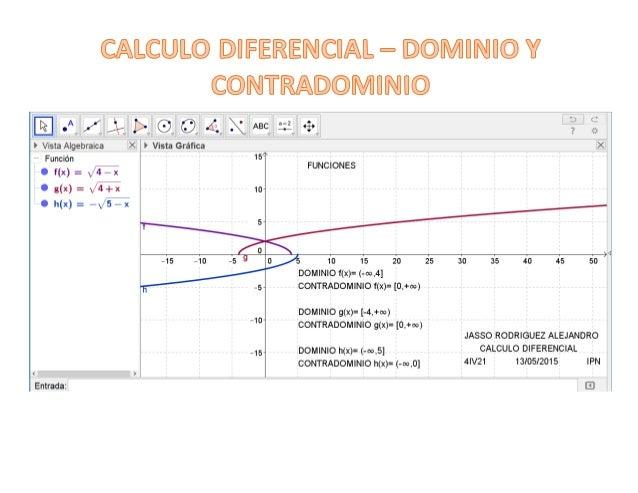 CALCULO DIFERENCIAL - DOMINIO Y CONTRADOMINIO                           _ :3 c Eáñkhflúákwïü 7% b Vista Algebraica É b Vist...