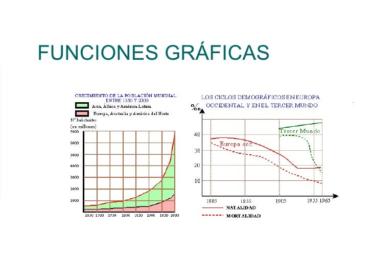 Funciones GráFicas