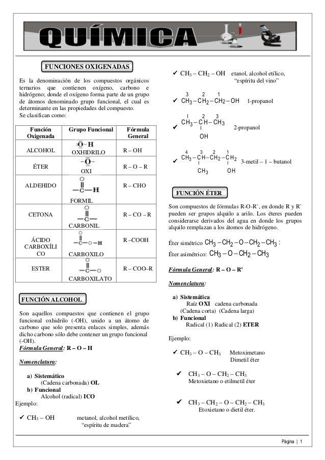FUNCIONES OXIGENADAS CH3 – CH2 – OH etanol, alcohol etílico, Es la denominación de los compuestos orgánicos ternarios que ...