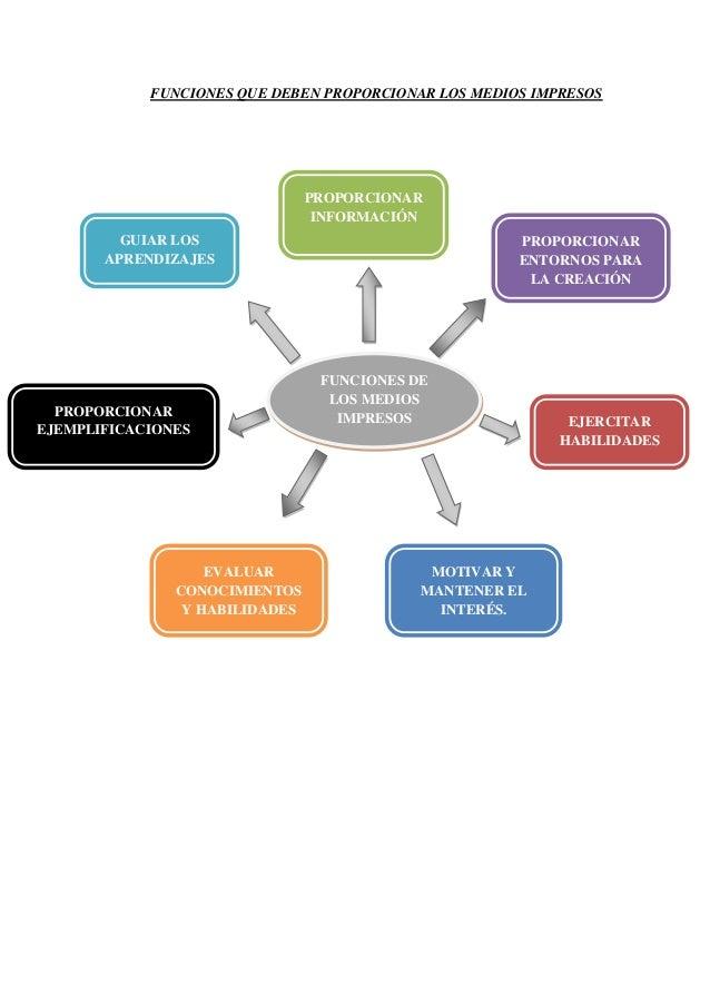 Funciones que deben proporcionar los medios impresos