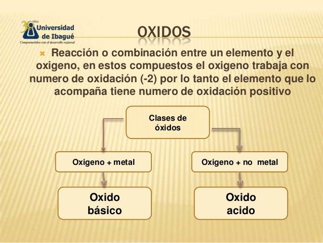 OXIDOS Reacción o combinación entre un elemento y eloxigeno, en estos compuestos el oxigeno trabaja connumero de oxidació...