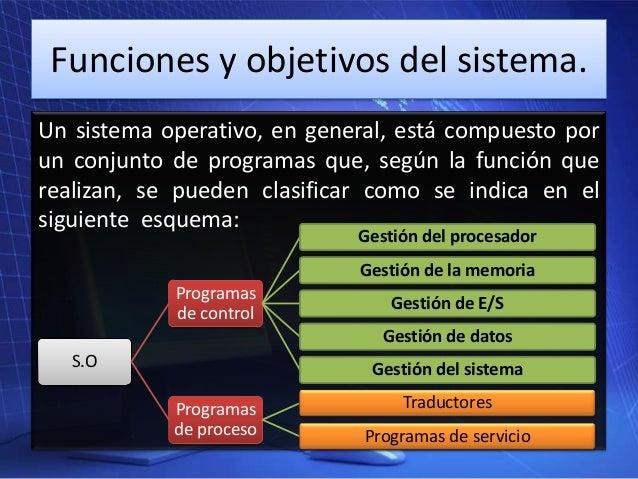 Funciones Y Objetivos Del Sistema