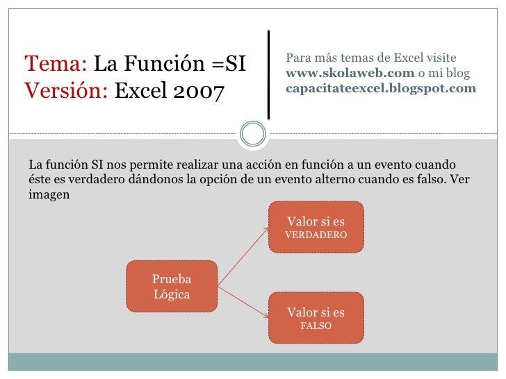 Para más temas de Excel visiteTema: La Función =SI                         www.skolaweb.com o mi blogVersión: Excel 2007  ...