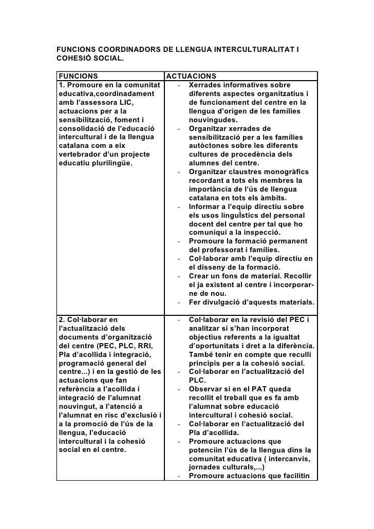 FUNCIONS COORDINADORS DE LLENGUA INTERCULTURALITAT I COHESIÓ SOCIAL.  FUNCIONS                      ACTUACIONS 1. Promoure...