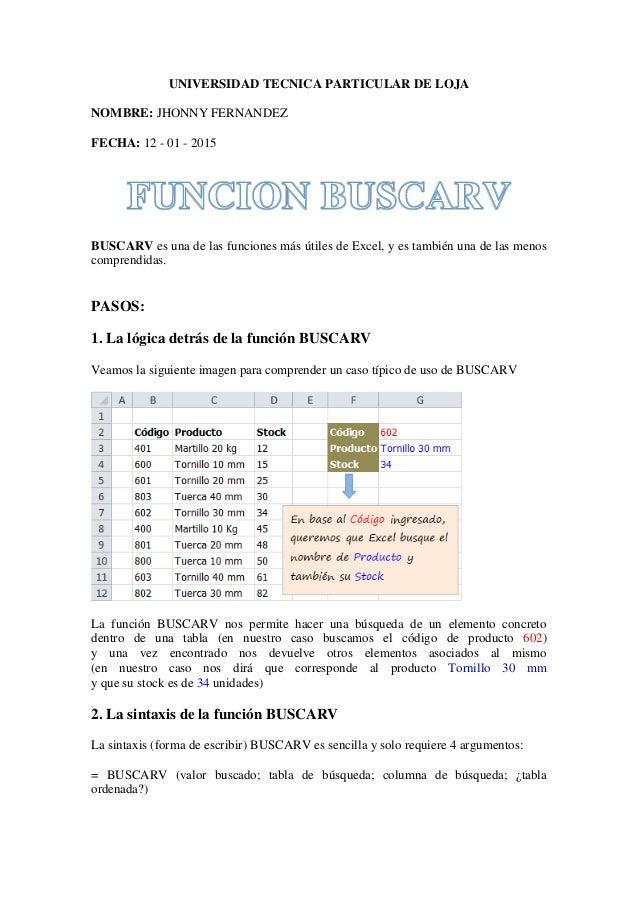 UNIVERSIDAD TECNICA PARTICULAR DE LOJA NOMBRE: JHONNY FERNANDEZ FECHA: 12 - 01 - 2015 BUSCARV es una de las funciones más ...