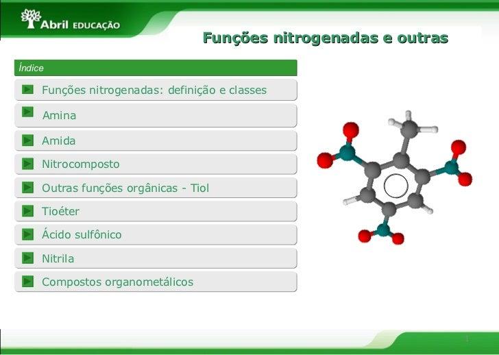 Funções nitrogenadas e outras Índice Amina Amida Funções nitrogenadas: definição e classes Nitrocomposto Outras funções or...