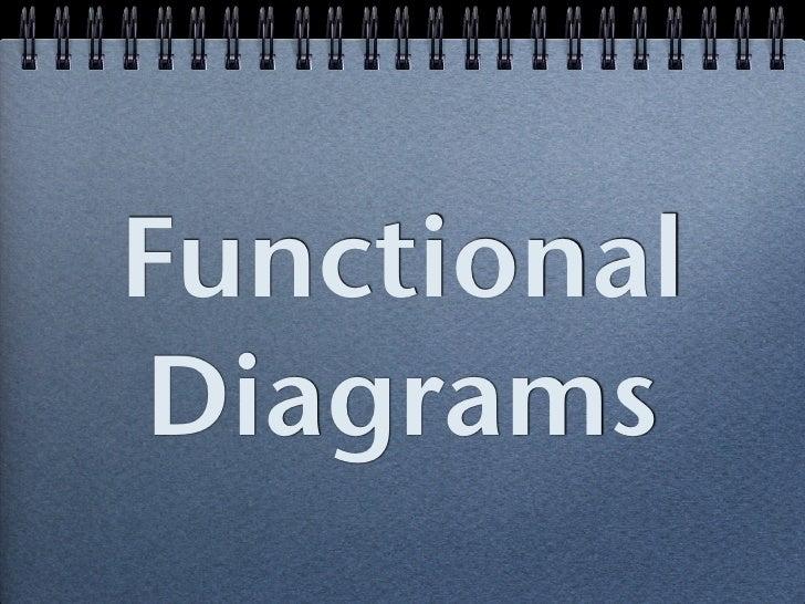 Functional Diagrams