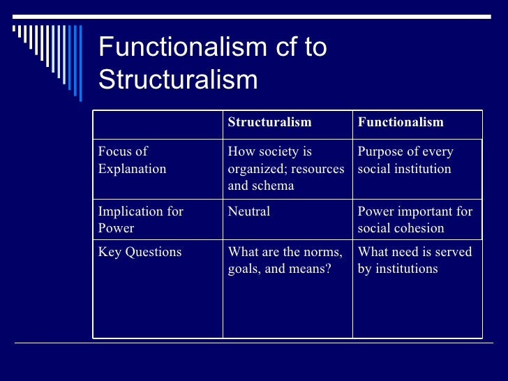 structuralism vs funcationalism Writing sample of essay on a given topic difference between structuralism and functionalism in linguistics.