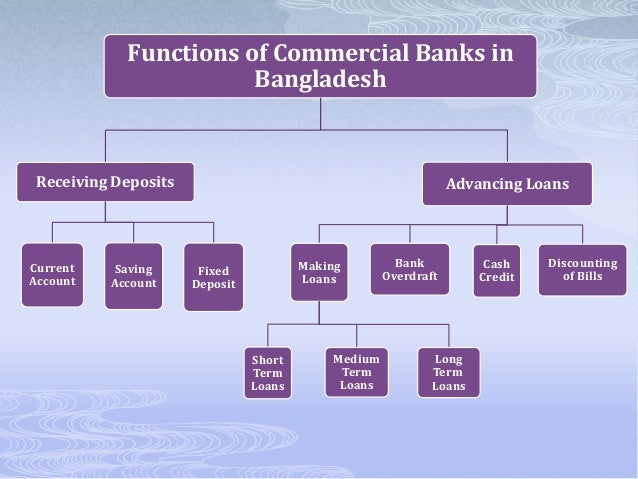 Function of commercial banks in bangladesh - Bank middle office functions ...