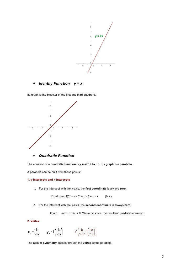 Graphs That Are Not Functions Identity Function y Xits Graph is The Bisector of The First And Third