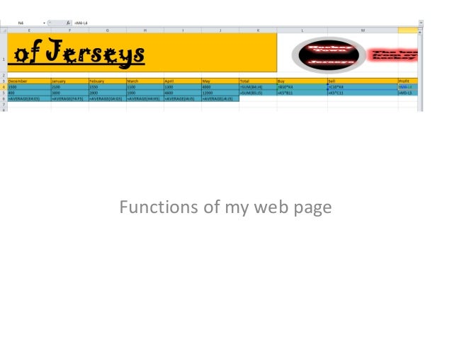 Functions of my web page