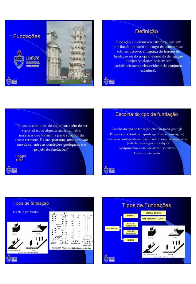 Fundacoes ppt
