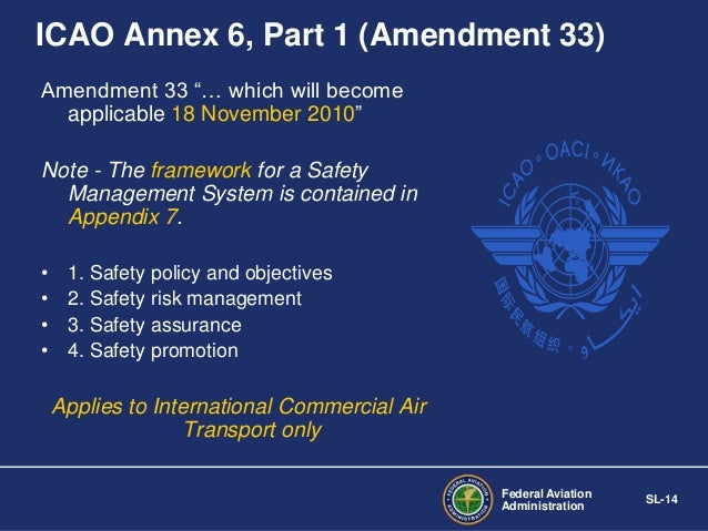 an analysis of the safety management system sms in the canadian aviation industry Sms is being implemented throughout the aviation industry a key feature of safety a safety management system in system safety analysis and broaden.