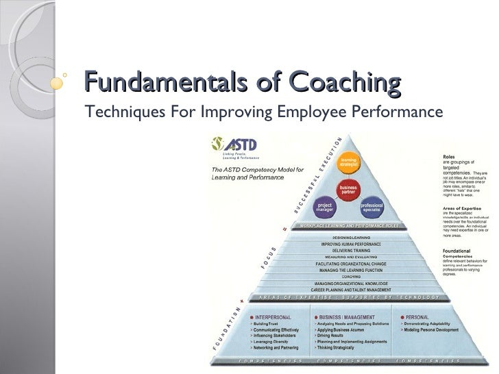 Fundamentals of Coaching Techniques For Improving Employee Performance