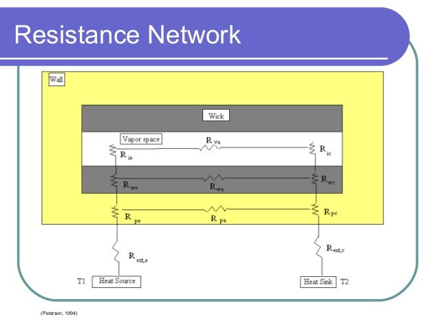 Thermal Resistor Network 28 Images Thermal Resistor