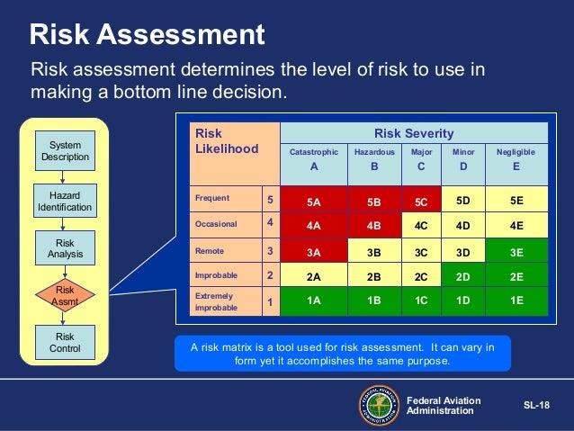 Basics of Risk Management Tips Tools and Techniques