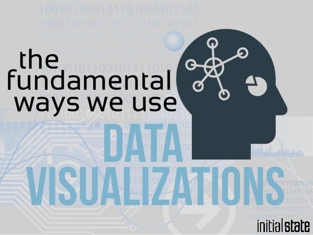 Fundamental Ways We Use Data Visualizations