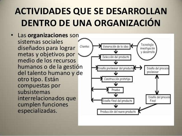ACTIVIDADES QUE SE DESARROLLAN  DENTRO DE UNA ORGANIZACIÓN• Las organizaciones son  sistemas sociales  diseñados para logr...