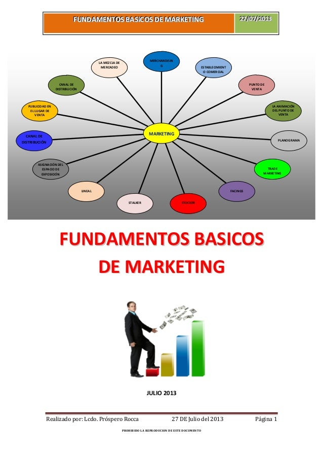 Fundamentos basicos de marketing