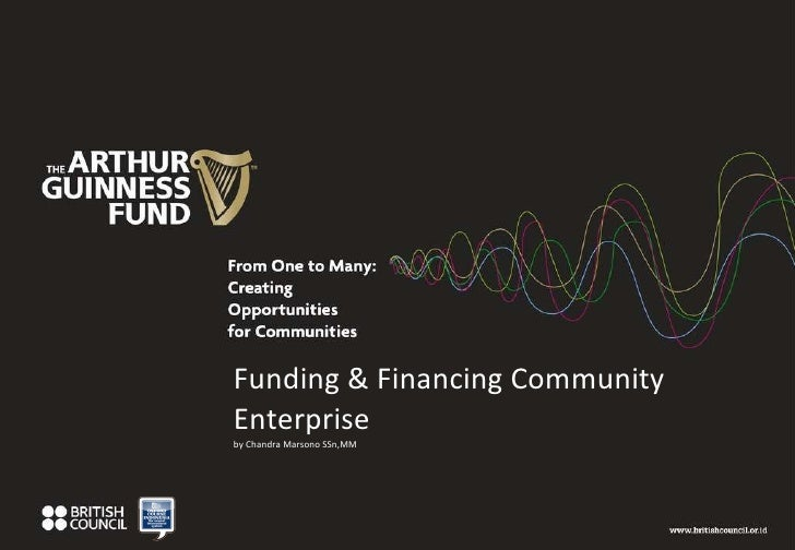 Funding & Financing Community Enterprise by Chandra Marsono SSn,MM