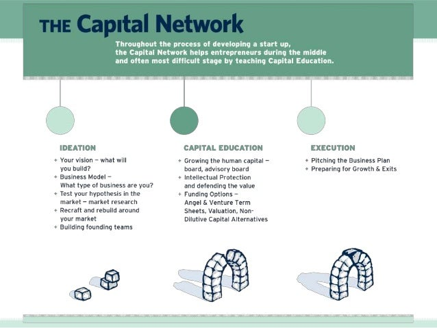 Funding Options for Early Stage Companies November 14, 2013