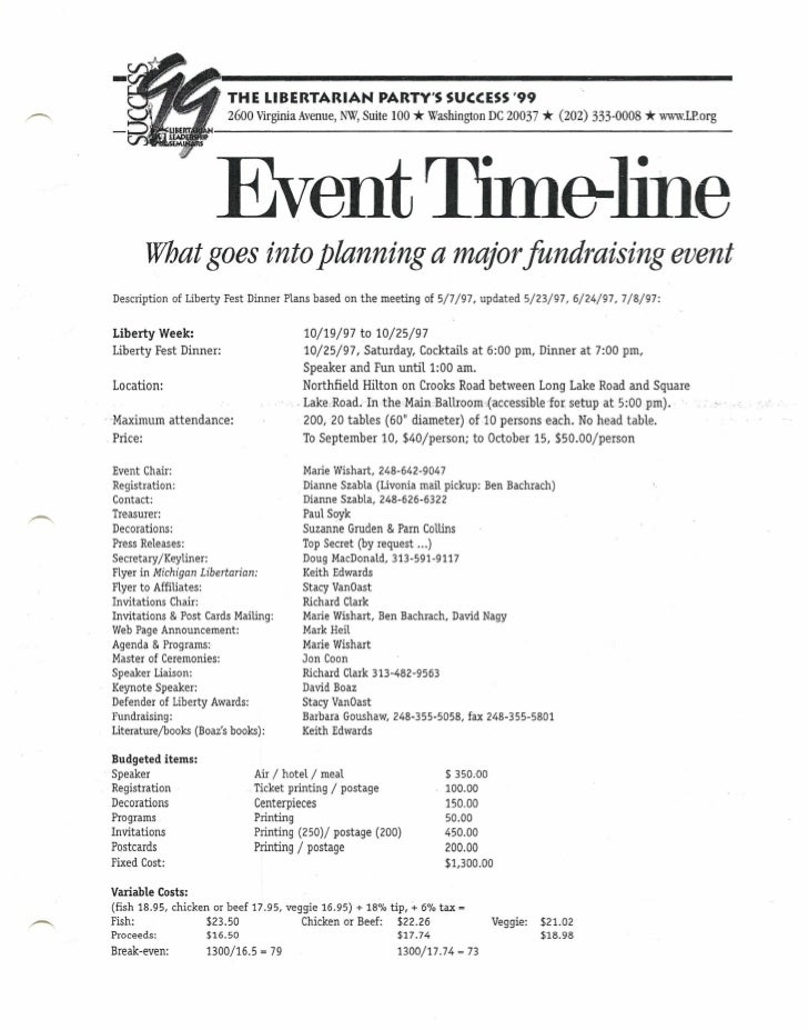 Fundraising Event Tips