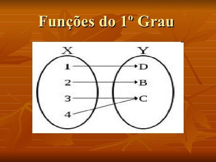Funções do 1º Grau