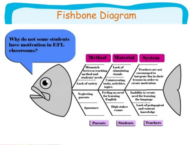 effective reading strategy for efl students