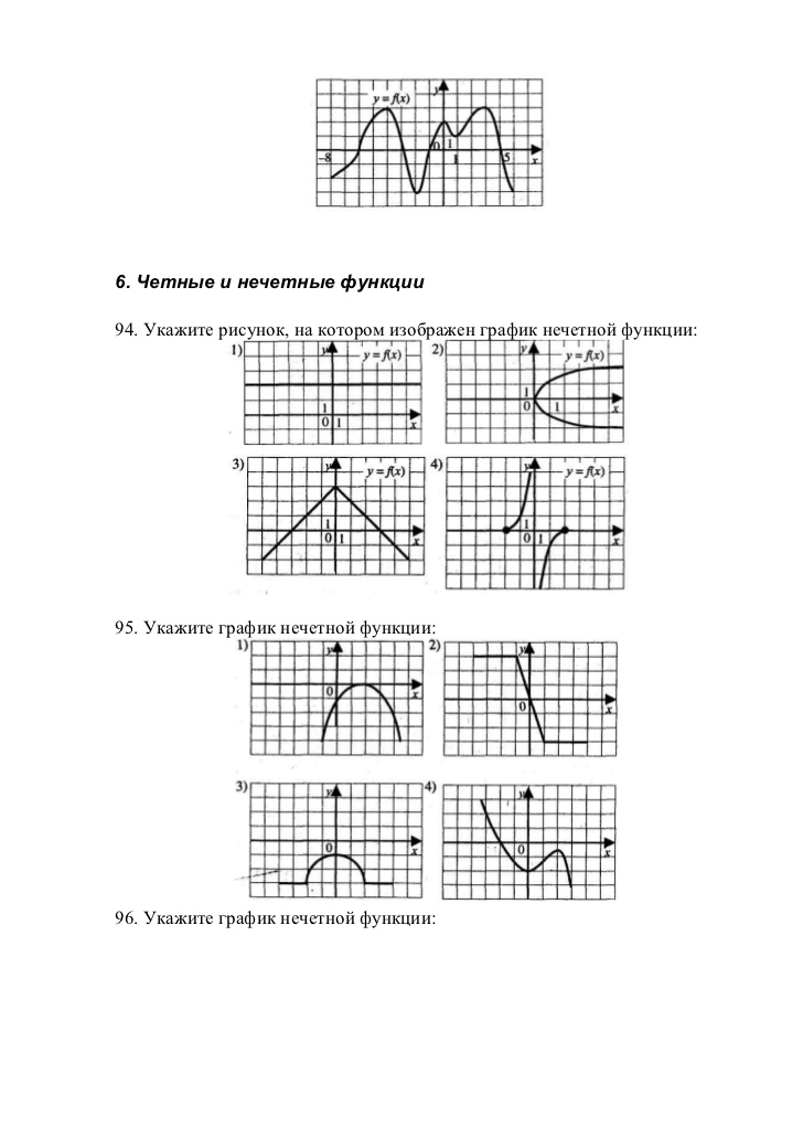 график четной функции: