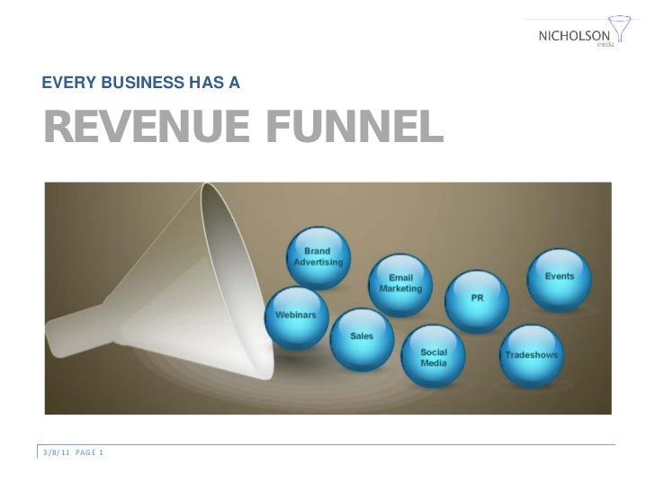 EVERY BUSINESS HAS AREVENUE FUNNEL3/8/11 PAGE 1
