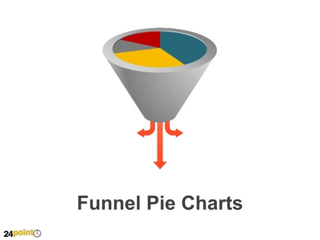 Funnel Pie Charts Data-driven  Insert text  Insert text  Insert text  Insert text  This is dummy text. Go ahead and replac...