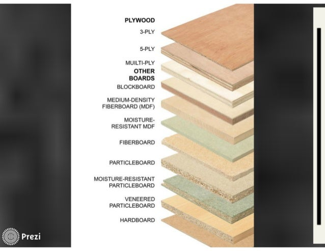 Types Of Exterior Plywood ~ Michael thonet vs alvar aalto part i