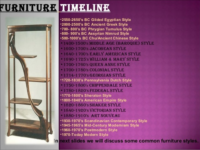 Furniture Styles Development Timeline
