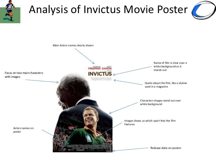 movie analysis essay Film analysis terms film review guidelines paragraph 1: offer your overall impression of the film while mentioning the movie's title film analysis essay.