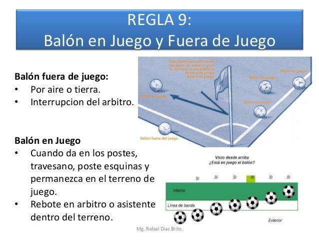Reglas del f tbol de campo for Balon fuera de juego